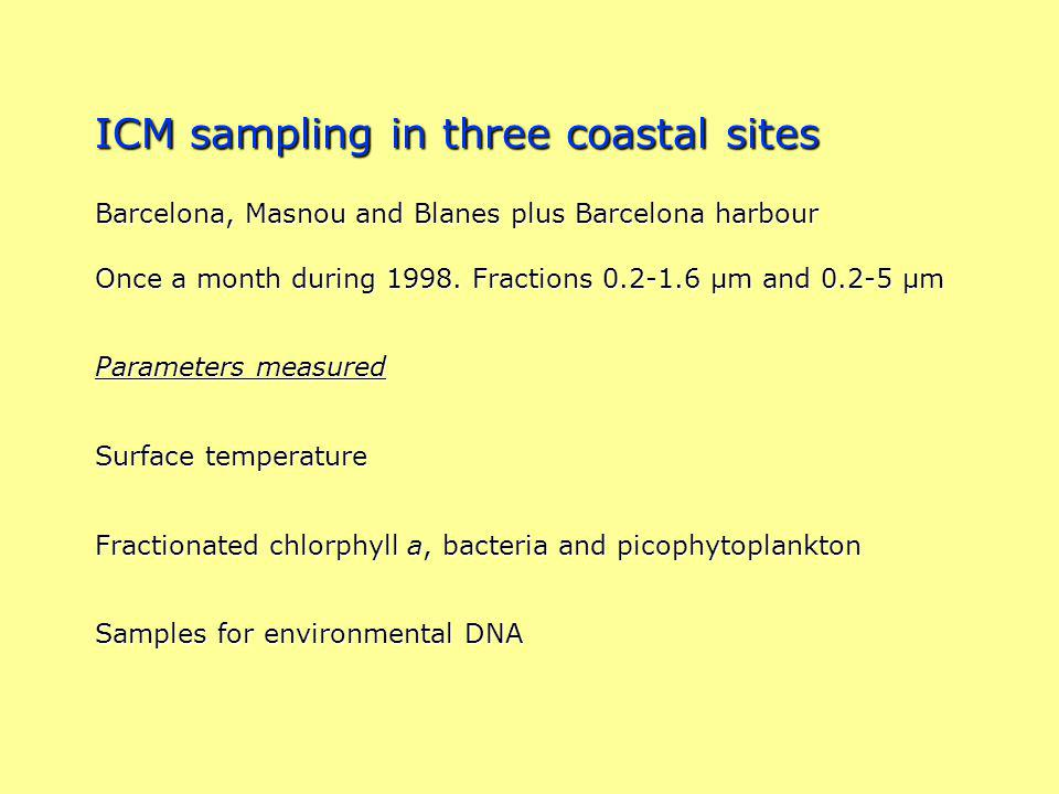 ICM sampling in three coastal sites Barcelona, Masnou and Blanes plus Barcelona harbour Once a month during 1998.