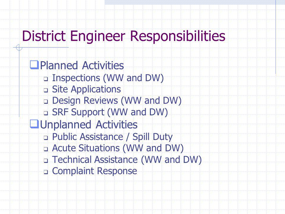District Engineer Responsibilities Planned Activities Inspections (WW and DW) Site Applications Design Reviews (WW and DW) SRF Support (WW and DW) Unplanned Activities Public Assistance / Spill Duty Acute Situations (WW and DW) Technical Assistance (WW and DW) Complaint Response