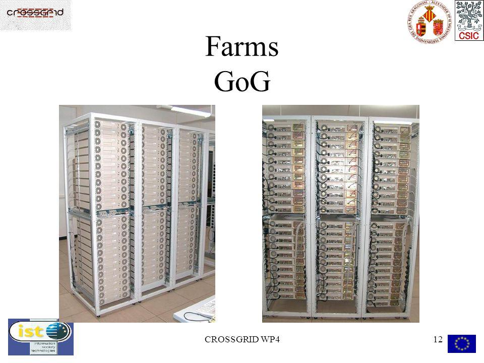 CROSSGRID WP412 Farms GoG