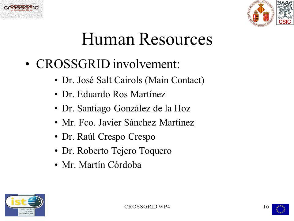 CROSSGRID WP416 Human Resources CROSSGRID involvement: Dr. José Salt Cairols (Main Contact) Dr. Eduardo Ros Martínez Dr. Santiago González de la Hoz M