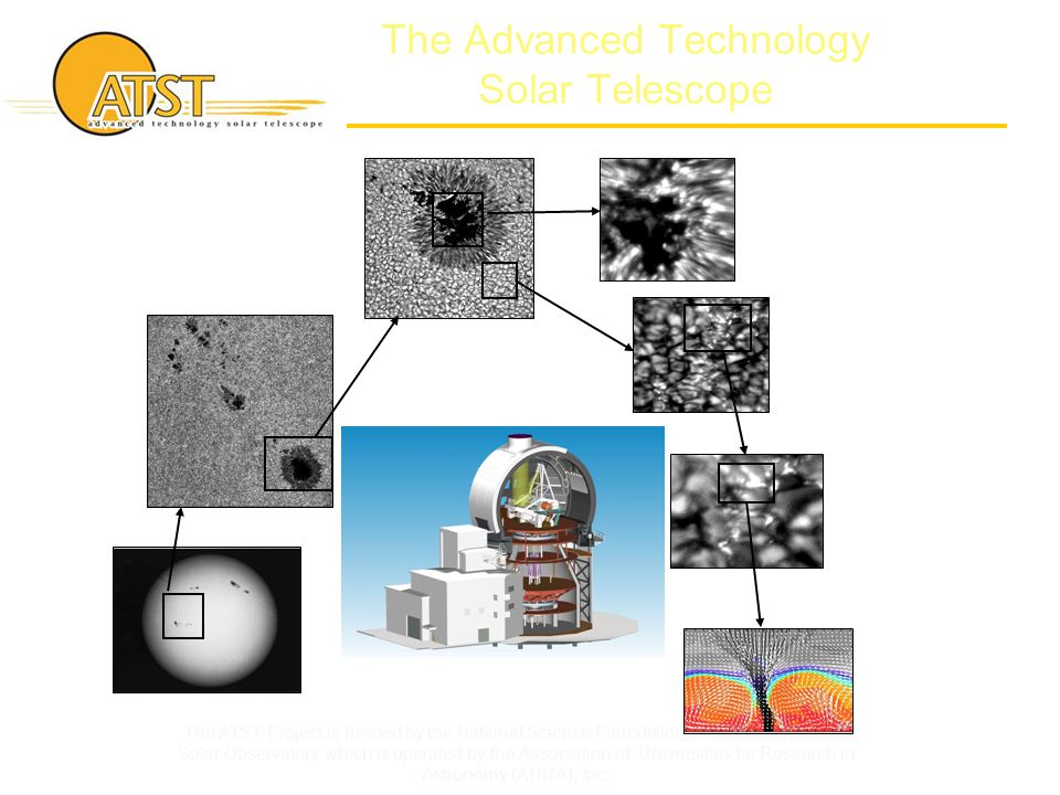 The Advanced Technology Solar Telescope The ATST Project is funded by the National Science Foundation through the National Solar Observatory which is