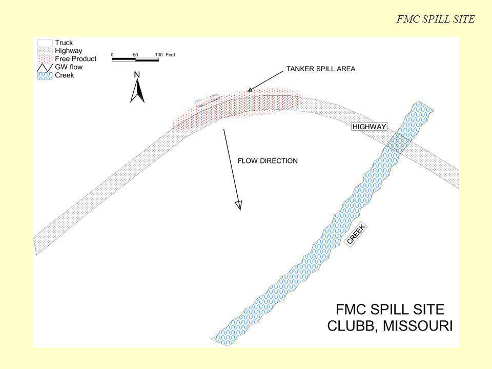 FMC SPILL SITE