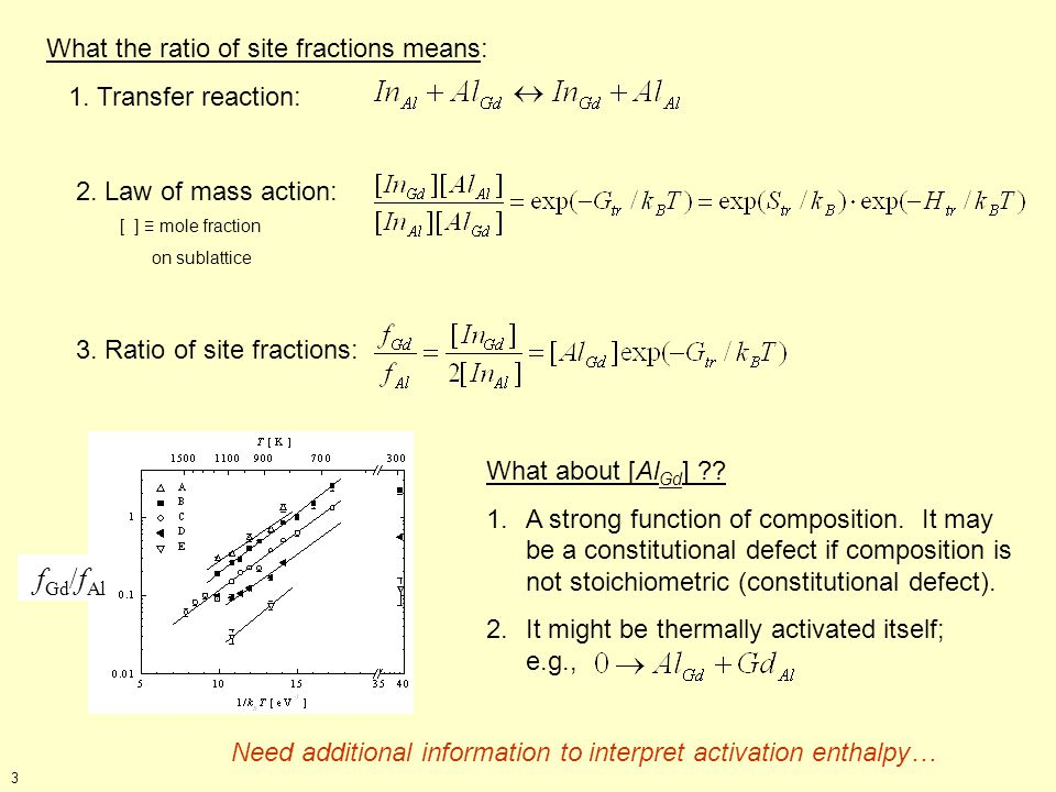 What the ratio of site fractions means: 1. Transfer reaction: 2.