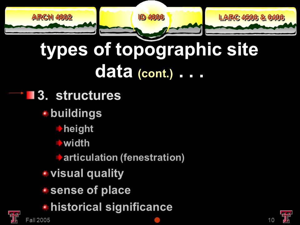 ARCH 4602 LARC 4506 & 6406 ID 4606 Fall 200510 types of topographic site data (cont.)...