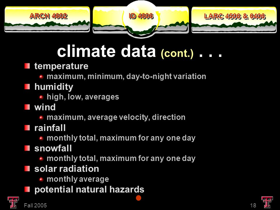 ARCH 4602 LARC 4506 & 6406 ID 4606 Fall 200518 temperature maximum, minimum, day-to-night variation humidity high, low, averages wind maximum, average velocity, direction rainfall monthly total, maximum for any one day snowfall monthly total, maximum for any one day solar radiation monthly average potential natural hazards climate data (cont.)...