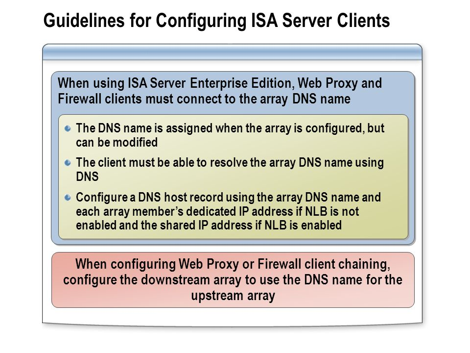 Guidelines for Configuring ISA Server Clients When using ISA Server Enterprise Edition, Web Proxy and Firewall clients must connect to the array DNS n