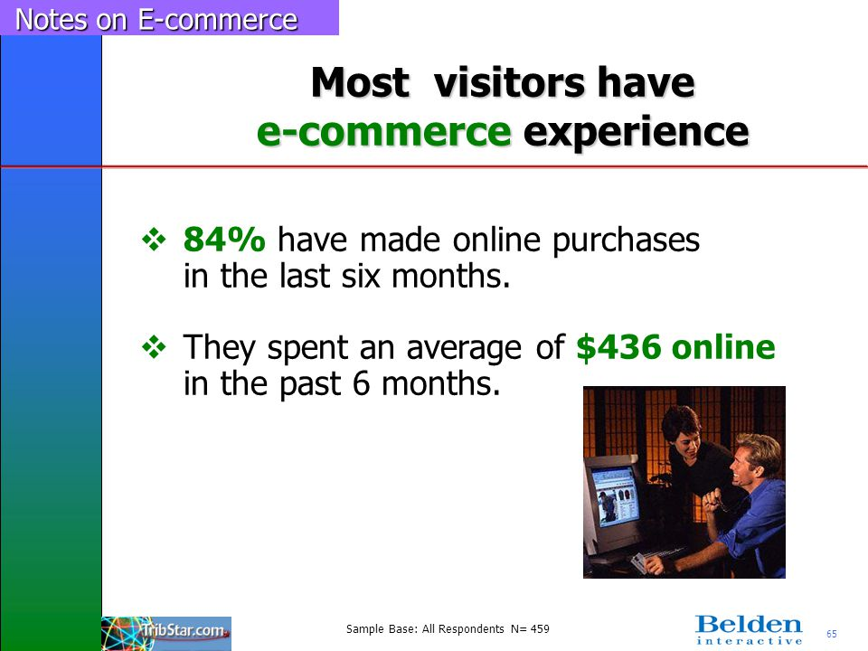 65 Most visitors have e-commerce experience 84% have made online purchases in the last six months. They spent an average of $436 online in the past 6