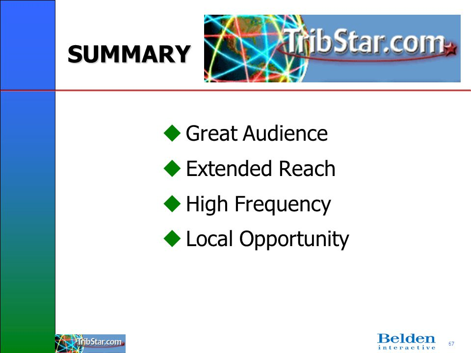 67 SUMMARY Great Audience Extended Reach High Frequency Local Opportunity