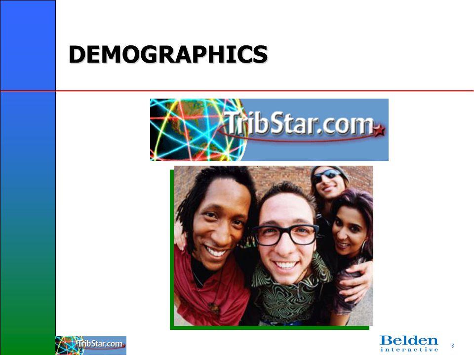8 DEMOGRAPHICS