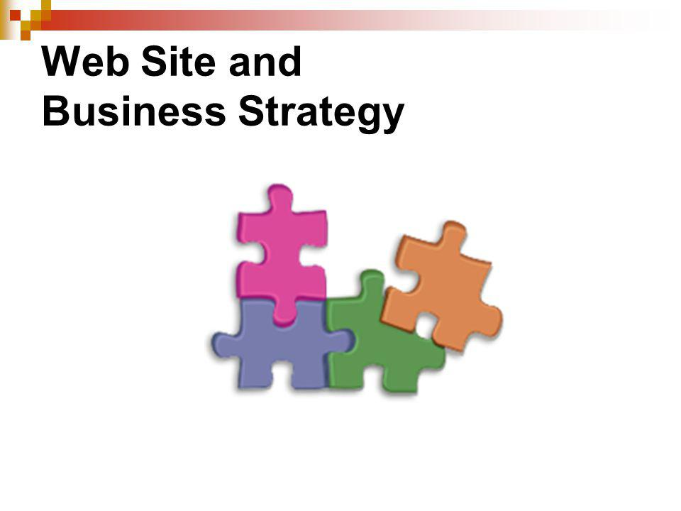 Web Site and Business Strategy