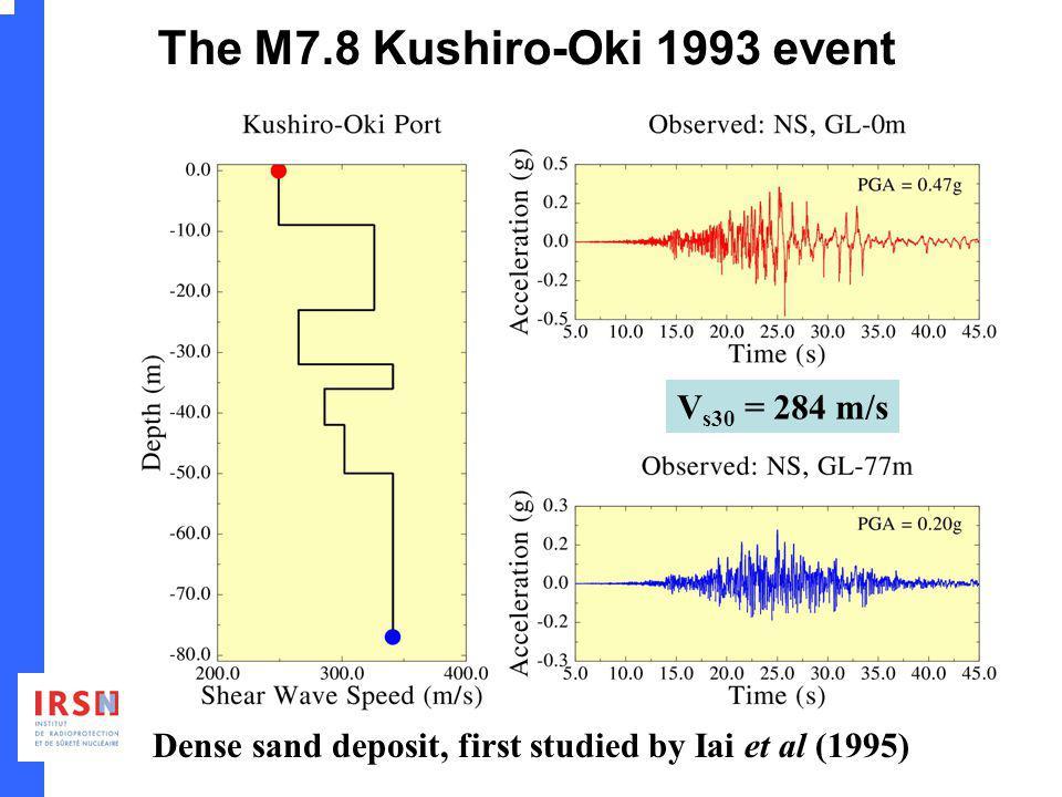 The M7.8 Kushiro-Oki 1993 event Dense sand deposit, first studied by Iai et al (1995) V s30 = 284 m/s