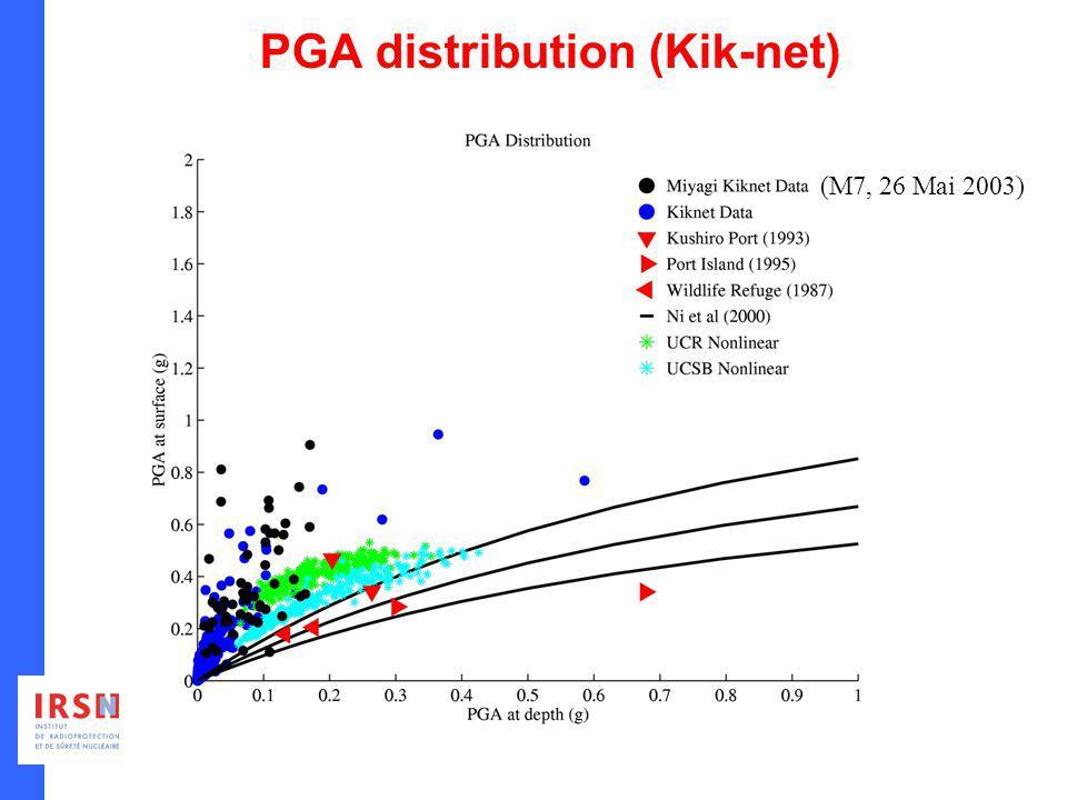 PGA distribution (Kik-net) (M7, 26 Mai 2003)