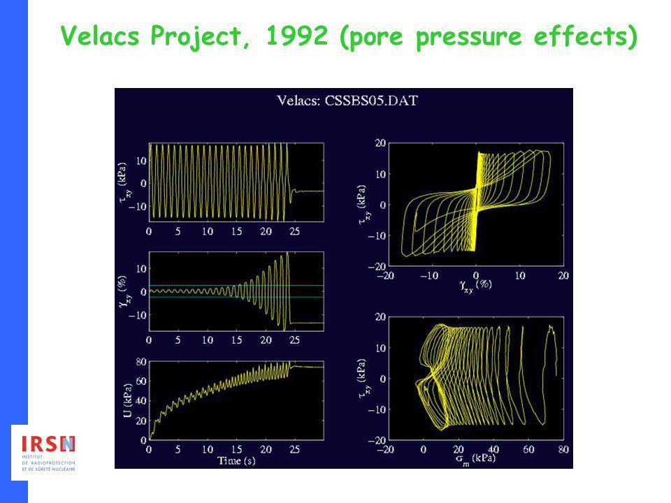 Velacs Project, 1992 (pore pressure effects)