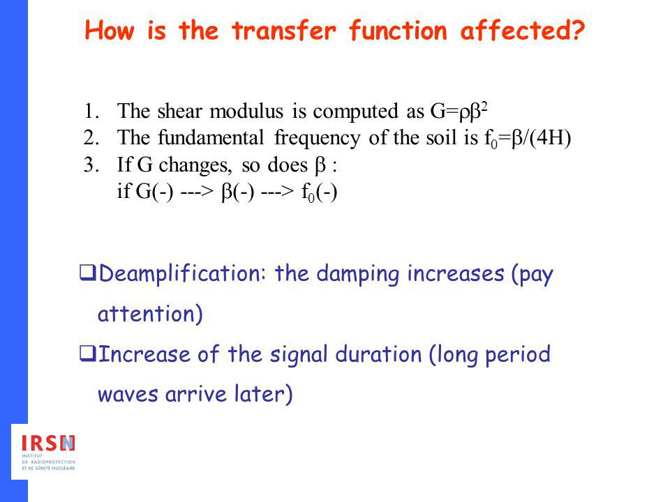How is the transfer function affected.
