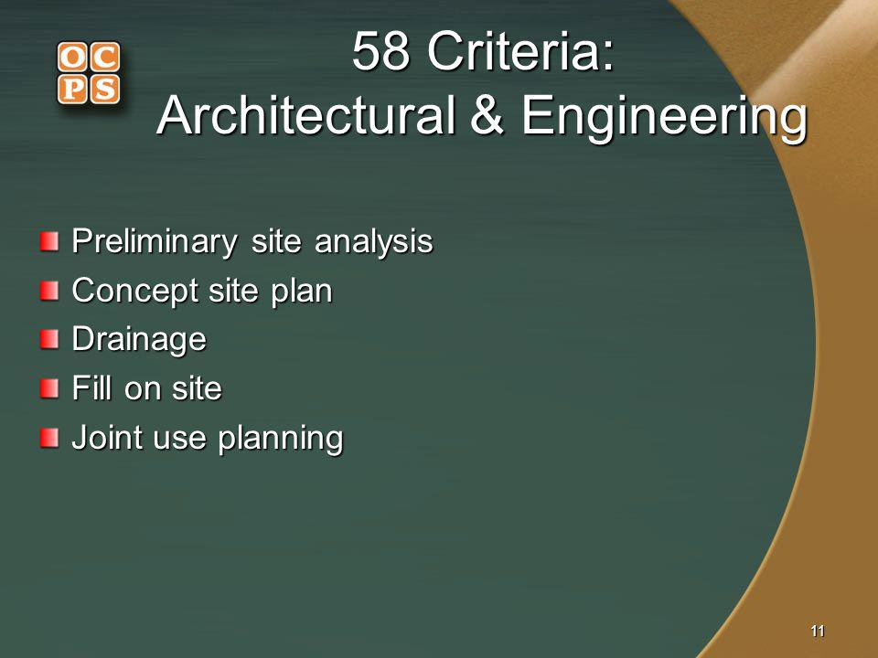 1111 58 Criteria: Architectural & Engineering Preliminary site analysis Concept site plan Drainage Fill on site Joint use planning