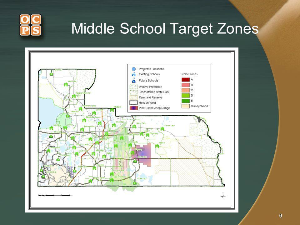 6 Middle School Target Zones