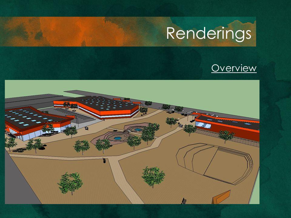 Overview Renderings