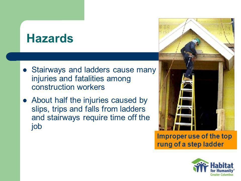 Stairways and ladders cause many injuries and fatalities among construction workers About half the injuries caused by slips, trips and falls from ladd