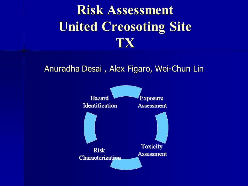 Risk Assessment United Creosoting Site TX Anuradha Desai, Alex Figaro, Wei-Chun Lin ExposureAssessment ToxicityAssessmentRiskCharacterization HazardIdentification
