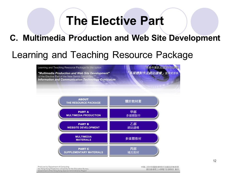 12 Learning and Teaching Resource Package The Elective Part C.