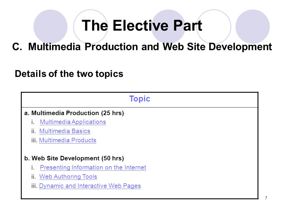 7 Topic a.Multimedia Production (25 hrs) i. Multimedia ApplicationsMultimedia Applications ii.