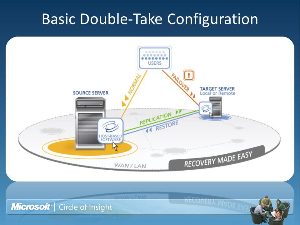 Basic Double-Take Configuration