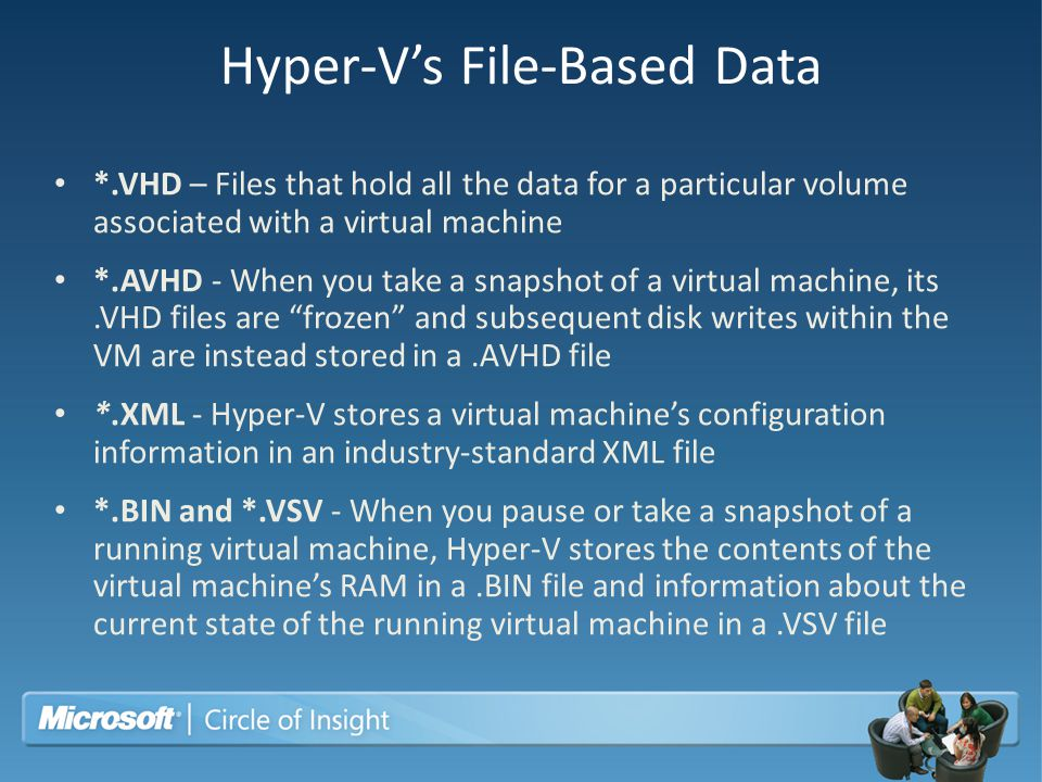 Hyper-Vs File-Based Data *.VHD – Files that hold all the data for a particular volume associated with a virtual machine *.AVHD - When you take a snaps