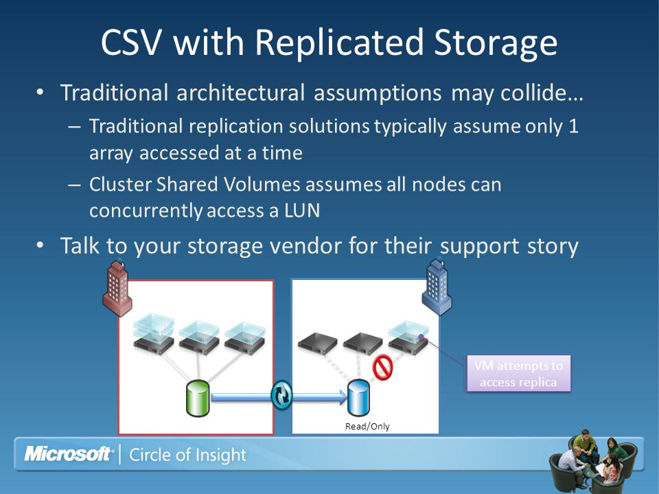 CSV with Replicated Storage Site B Site A VHD Read/OnlyRead/Write VM attempts to access replica Traditional architectural assumptions may collide… – T