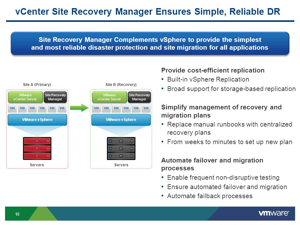 10 vCenter Site Recovery Manager Ensures Simple, Reliable DR Provide cost-efficient replication Built-in vSphere Replication Broad support for storage-based replication Simplify management of recovery and migration plans Replace manual runbooks with centralized recovery plans From weeks to minutes to set up new plan Automate failover and migration processes Enable frequent non-disruptive testing Ensure automated failover and migration Automate failback processes Site Recovery Manager Complements vSphere to provide the simplest and most reliable disaster protection and site migration for all applications VMware vSphere VMware vCenter Server Site Recovery Manager VMware vCenter Server Site Recovery Manager VMware vSphere Site A (Primary)Site B (Recovery) Servers