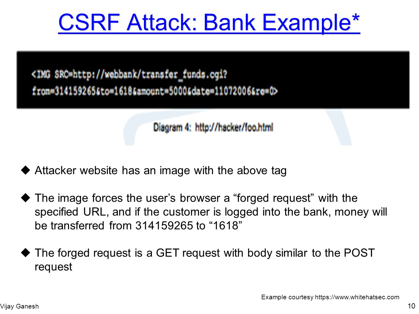 Vijay Ganesh 10 CSRF Attack: Bank Example* Attacker website has an image with the above tag The image forces the users browser a forged request with t
