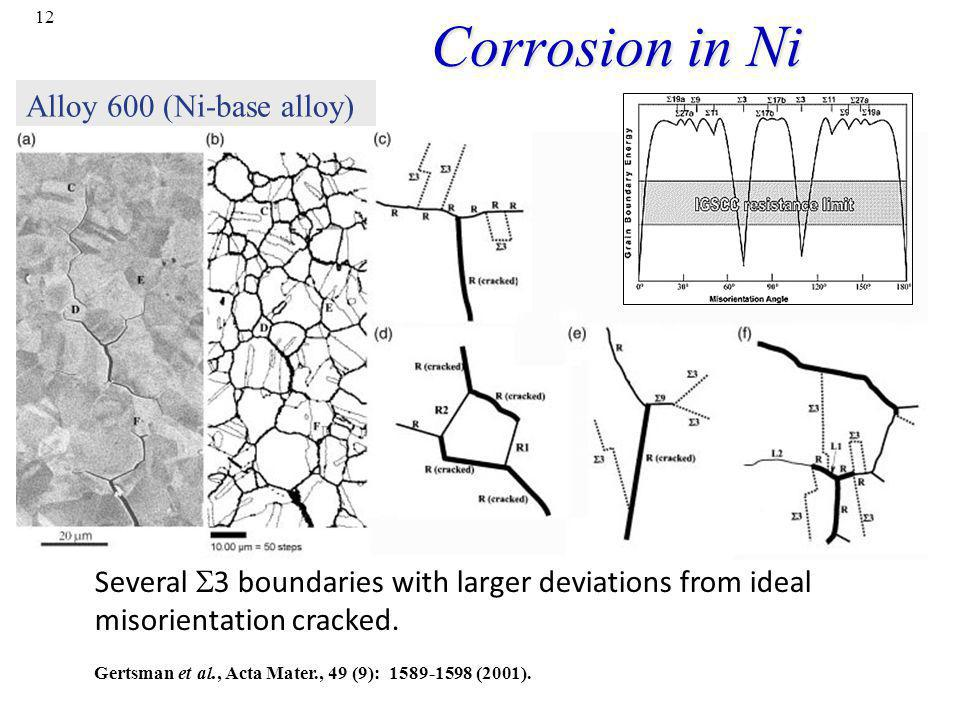 12 Corrosion in Ni Gertsman et al., Acta Mater., 49 (9): 1589-1598 (2001). Several 3 boundaries with larger deviations from ideal misorientation crack