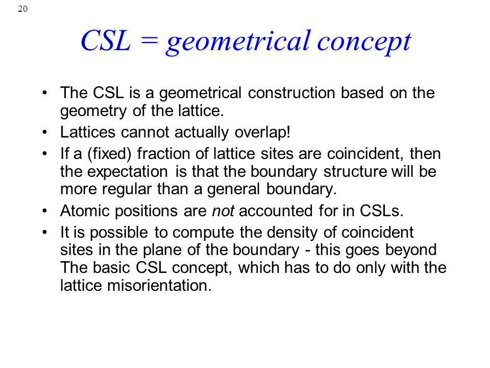 20 CSL = geometrical concept The CSL is a geometrical construction based on the geometry of the lattice. Lattices cannot actually overlap! If a (fixed