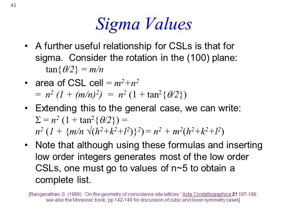 41 Sigma Values A further useful relationship for CSLs is that for sigma. Consider the rotation in the (100) plane: tan{ /2} = m/n area of CSL cell =