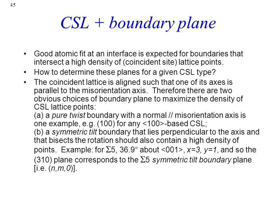 45 CSL + boundary plane Good atomic fit at an interface is expected for boundaries that intersect a high density of (coincident site) lattice points.