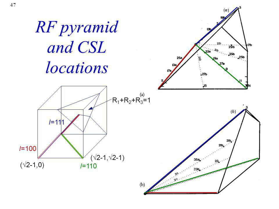 47 RF pyramid and CSL locations l=100 l=110 l=111 R 1 +R 2 +R 3 =1 (2-1,0) (2-1,2-1)