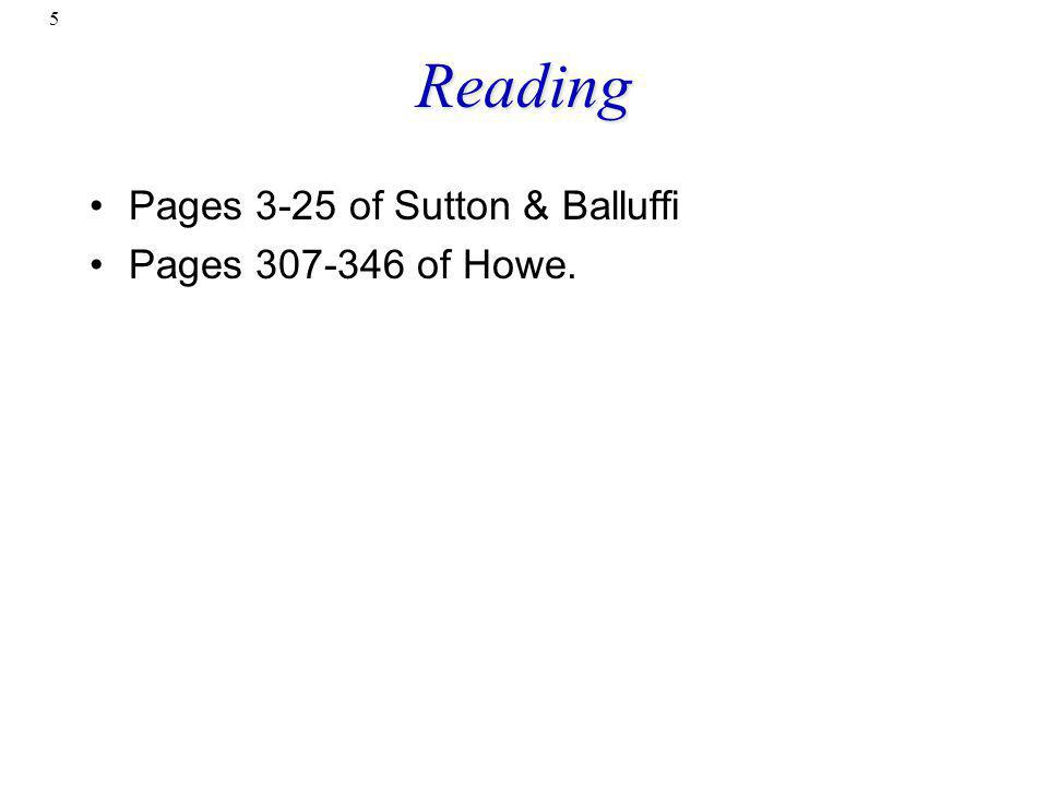 Reading Pages 3-25 of Sutton & Balluffi Pages 307-346 of Howe. 5