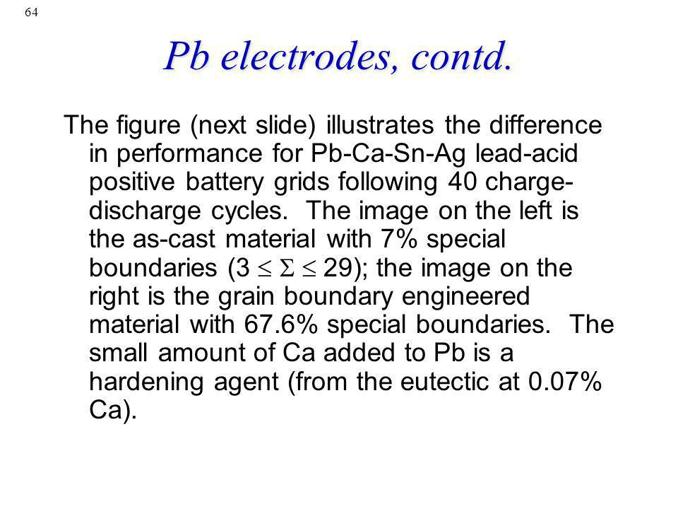 64 Pb electrodes, contd. The figure (next slide) illustrates the difference in performance for Pb-Ca-Sn-Ag lead-acid positive battery grids following