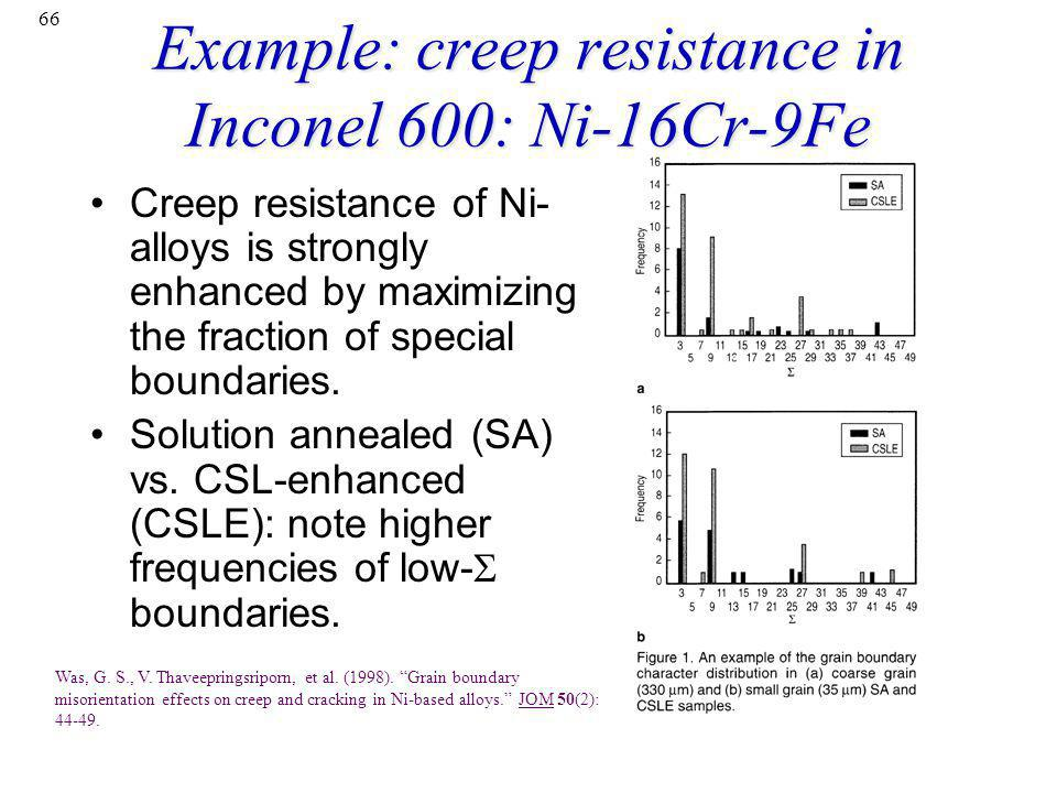 66 Example: creep resistance in Inconel 600: Ni-16Cr-9Fe Creep resistance of Ni- alloys is strongly enhanced by maximizing the fraction of special bou