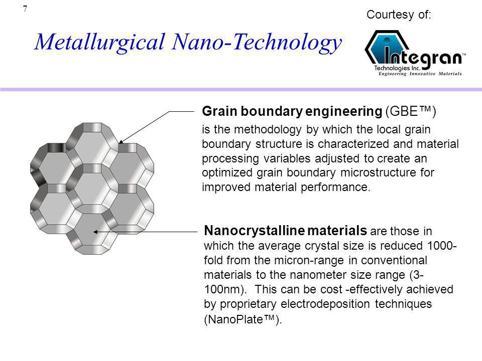 7 Metallurgical Nano-Technology Nanocrystalline materials are those in which the average crystal size is reduced 1000- fold from the micron-range in c