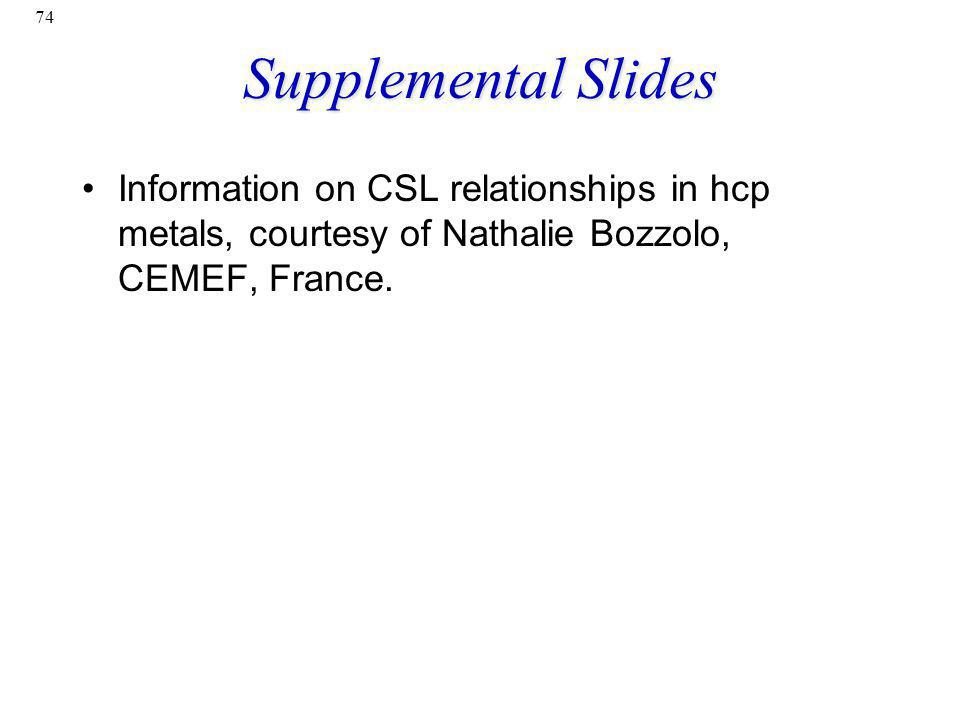 Supplemental Slides Information on CSL relationships in hcp metals, courtesy of Nathalie Bozzolo, CEMEF, France. 74
