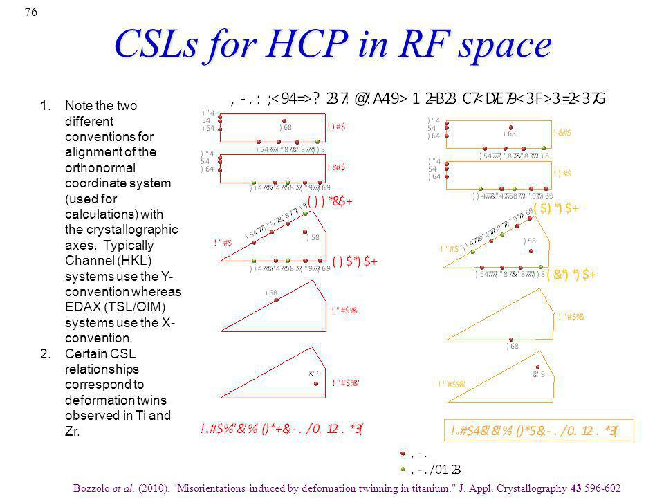 CSLs for HCP in RF space 76 1.Note the two different conventions for alignment of the orthonormal coordinate system (used for calculations) with the c
