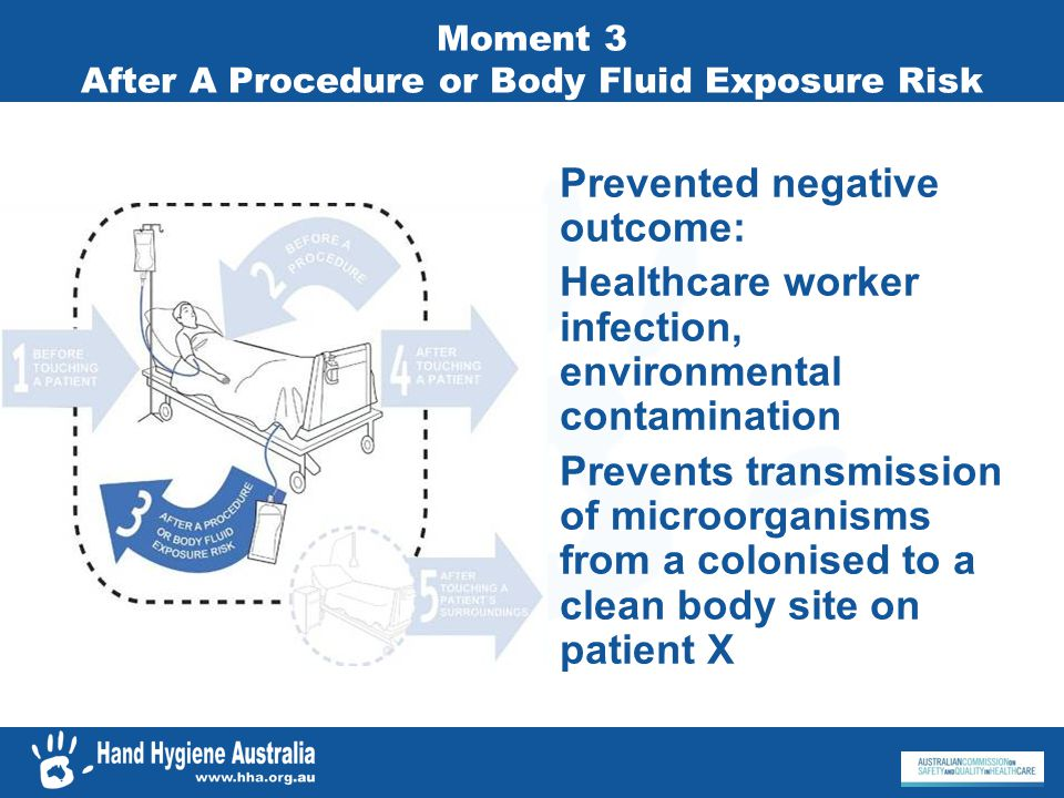 Moment 3 After A Procedure or Body Fluid Exposure Risk Prevented negative outcome: Healthcare worker infection, environmental contamination Prevents t