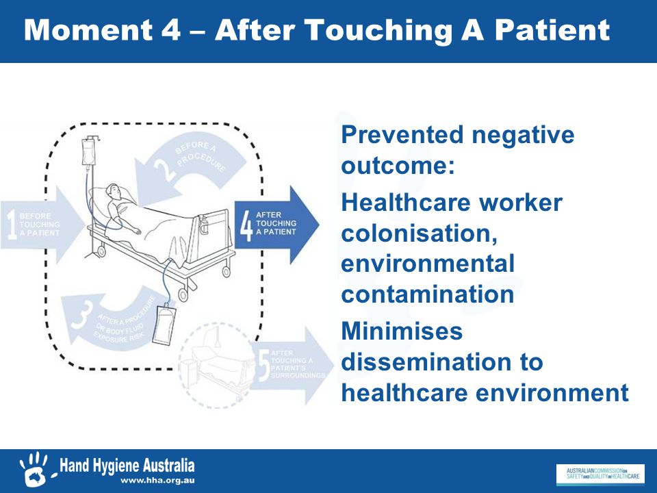 Moment 4 – After Touching A Patient Prevented negative outcome: Healthcare worker colonisation, environmental contamination Minimises dissemination to