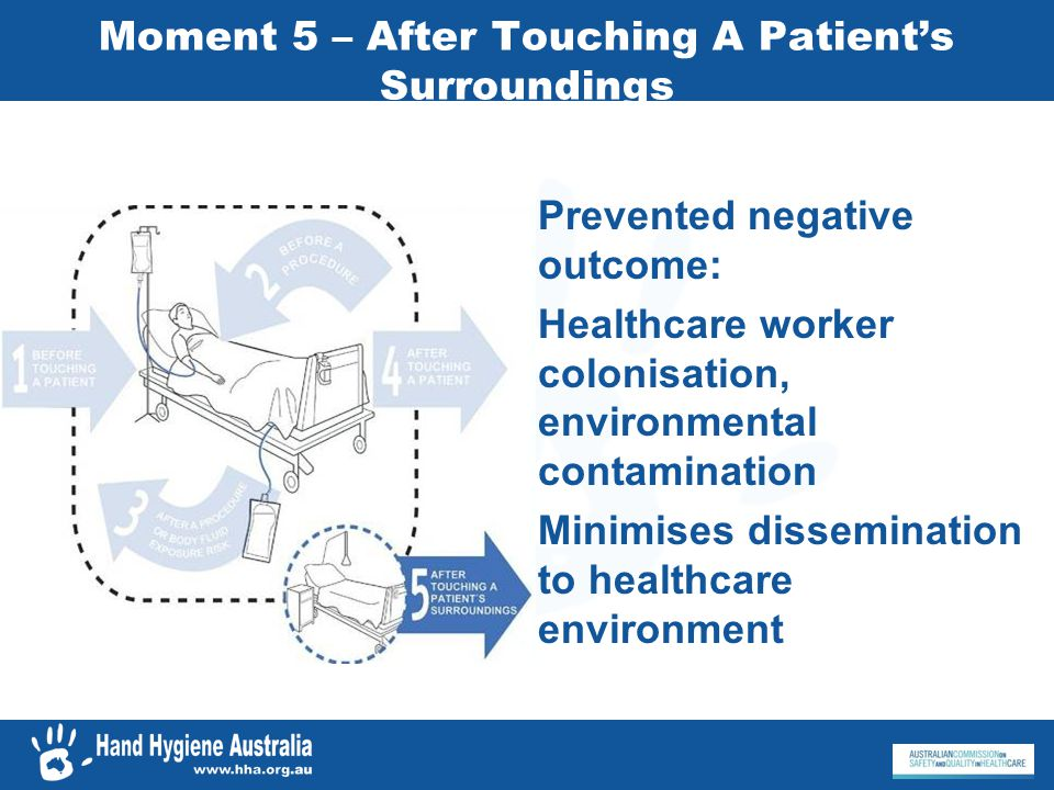 Moment 5 – After Touching A Patients Surroundings Prevented negative outcome: Healthcare worker colonisation, environmental contamination Minimises di