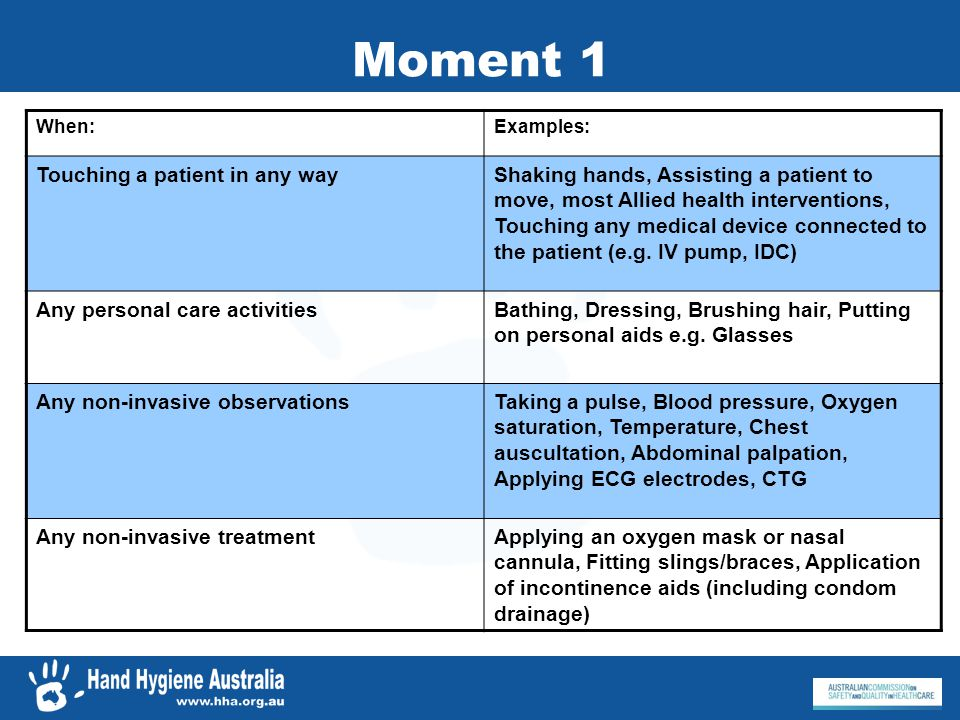 Moment 1 When:Examples: Touching a patient in any wayShaking hands, Assisting a patient to move, most Allied health interventions, Touching any medica
