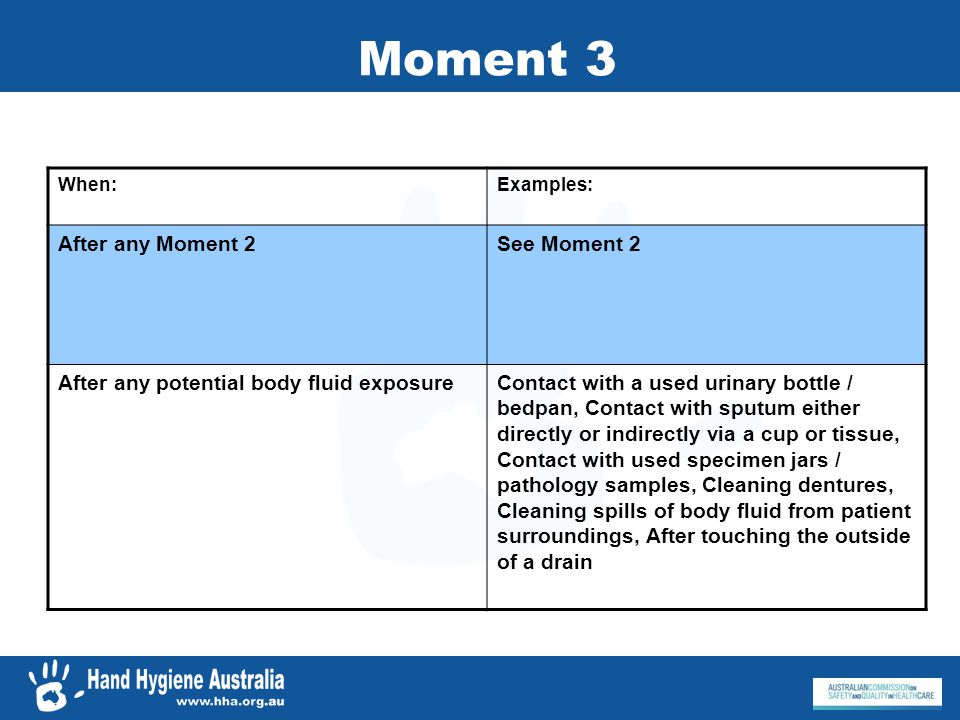 Moment 3 When:Examples: After any Moment 2See Moment 2 After any potential body fluid exposureContact with a used urinary bottle / bedpan, Contact wit