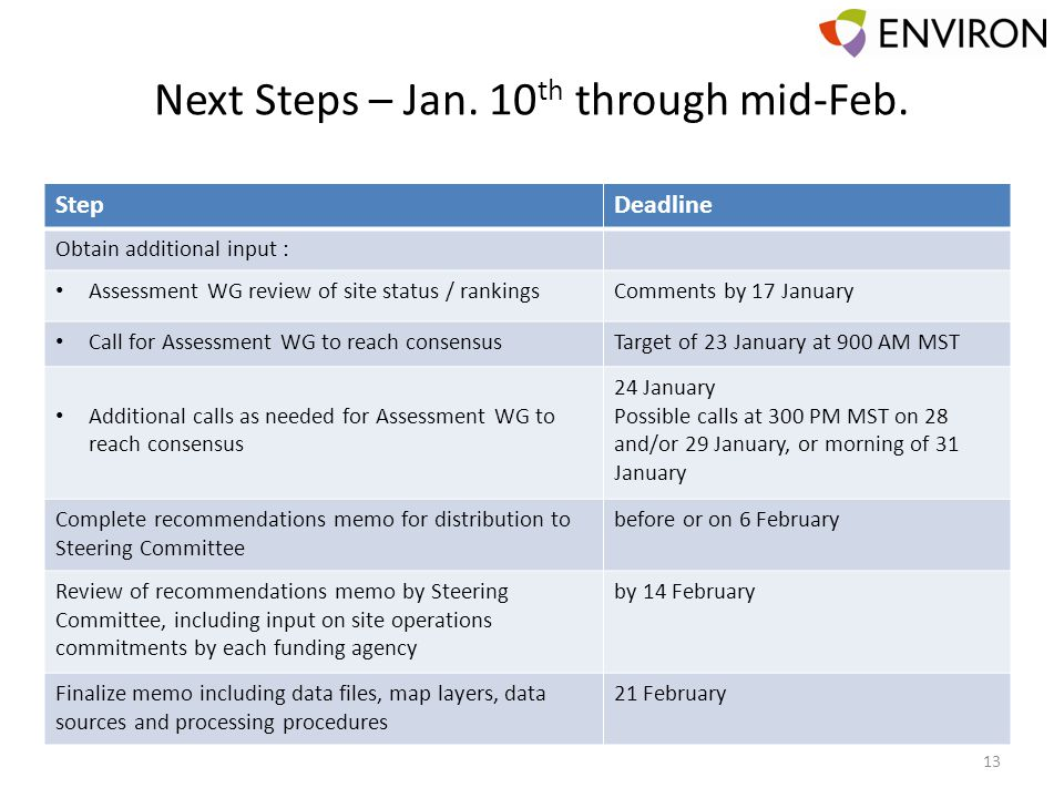 Next Steps – Jan. 10 th through mid-Feb.