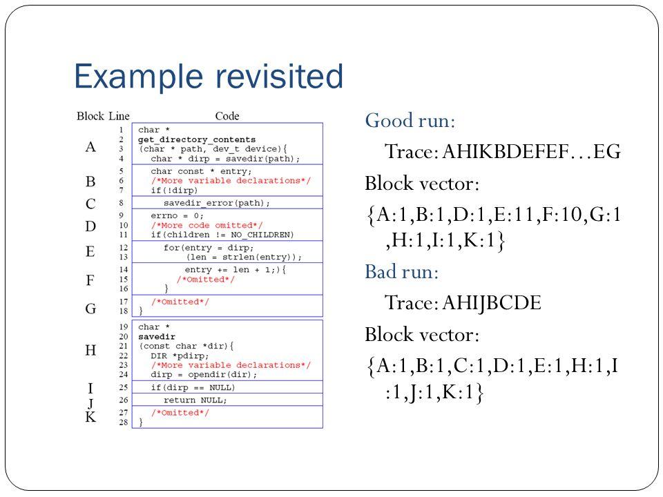 Example revisited Good run: Trace: AHIKBDEFEF…EG Block vector: {A:1,B:1,D:1,E:11,F:10,G:1,H:1,I:1,K:1} Bad run: Trace: AHIJBCDE Block vector: {A:1,B:1,C:1,D:1,E:1,H:1,I :1,J:1,K:1}