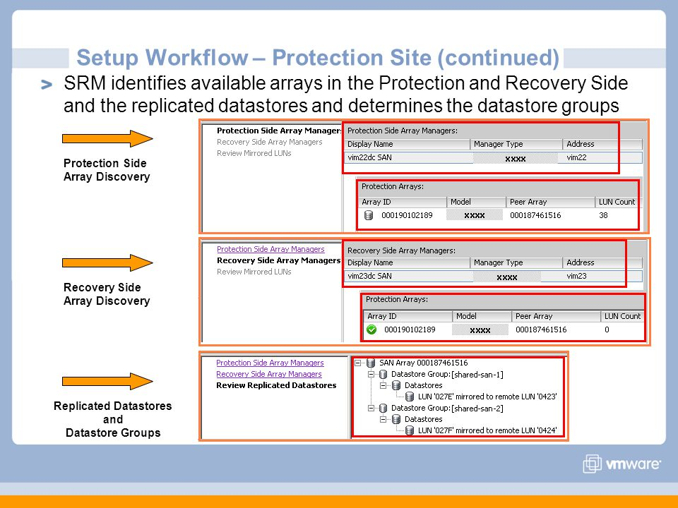 SRM identifies available arrays in the Protection and Recovery Side and the replicated datastores and determines the datastore groups Protection Side Array Discovery Recovery Side Array Discovery Replicated Datastores and Datastore Groups Setup Workflow – Protection Site (continued)