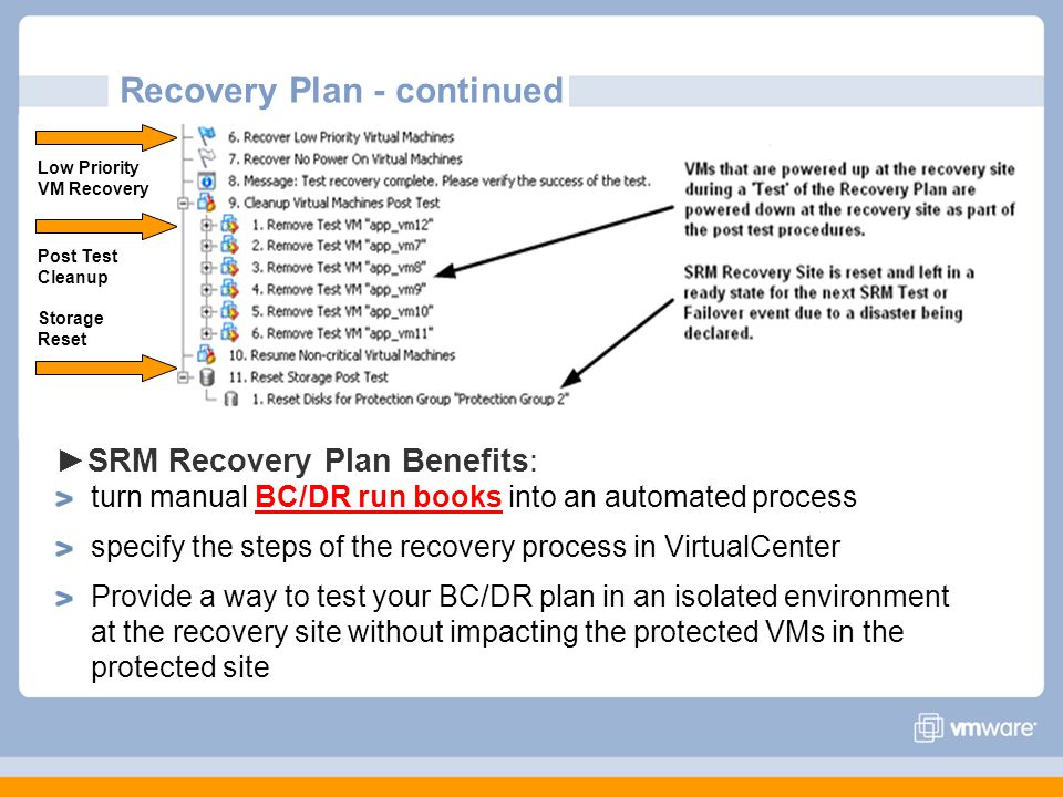 SRM Recovery Plan Benefits: turn manual BC/DR run books into an automated process specify the steps of the recovery process in VirtualCenter Provide a way to test your BC/DR plan in an isolated environment at the recovery site without impacting the protected VMs in the protected site Low Priority VM Recovery Post Test Cleanup Storage Reset Recovery Plan - continued